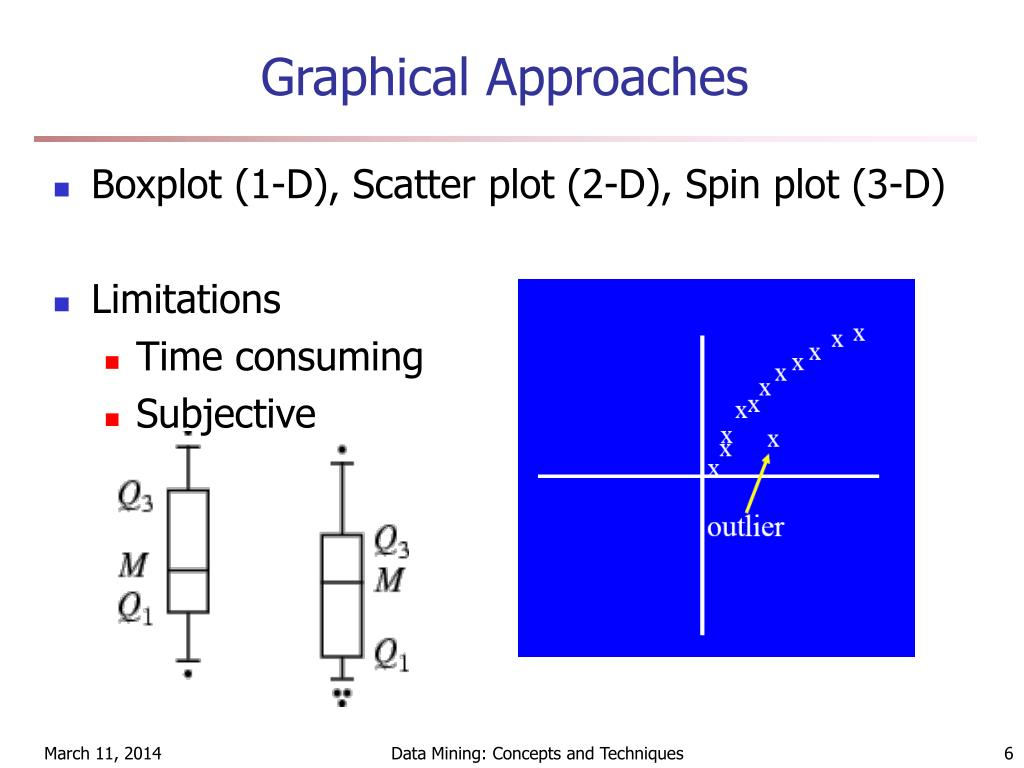 Graphical Approaches