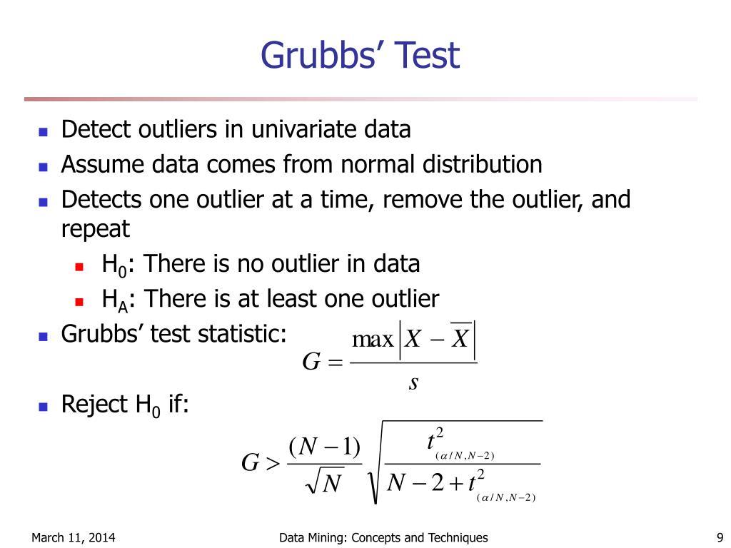 Grubbs' Test