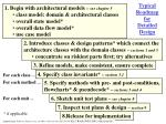 typical roadmap for detailed design8