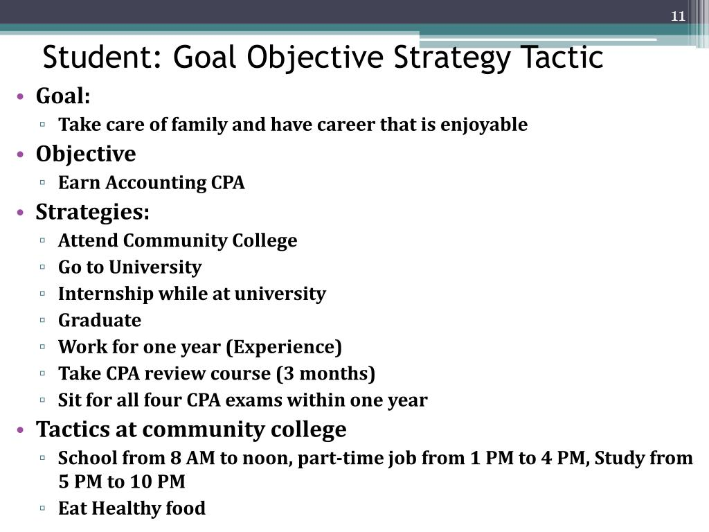 Student: Goal Objective Strategy Tactic