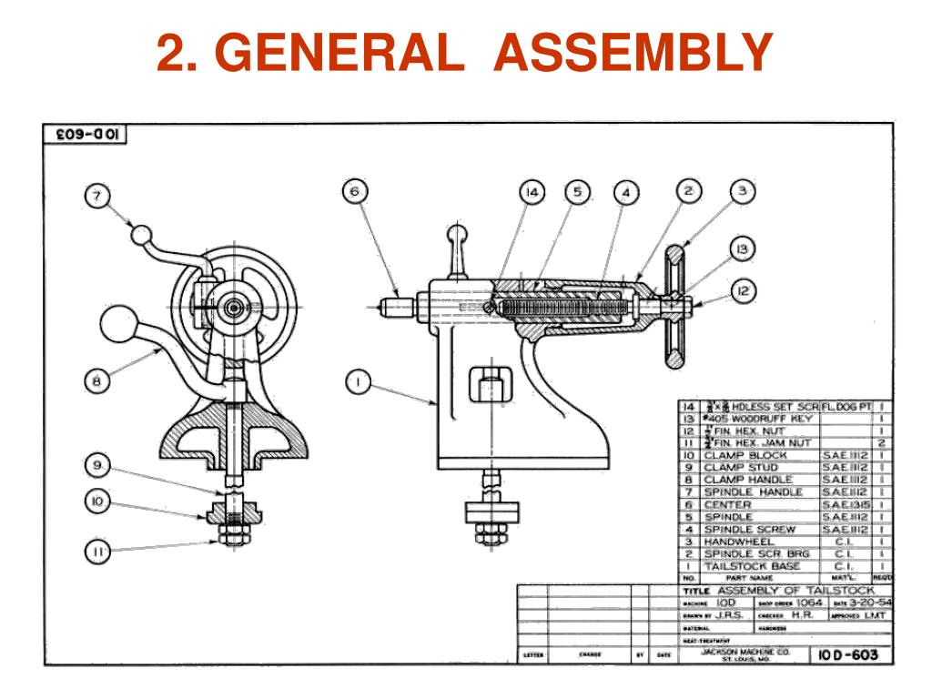 2. GENERAL  ASSEMBLY
