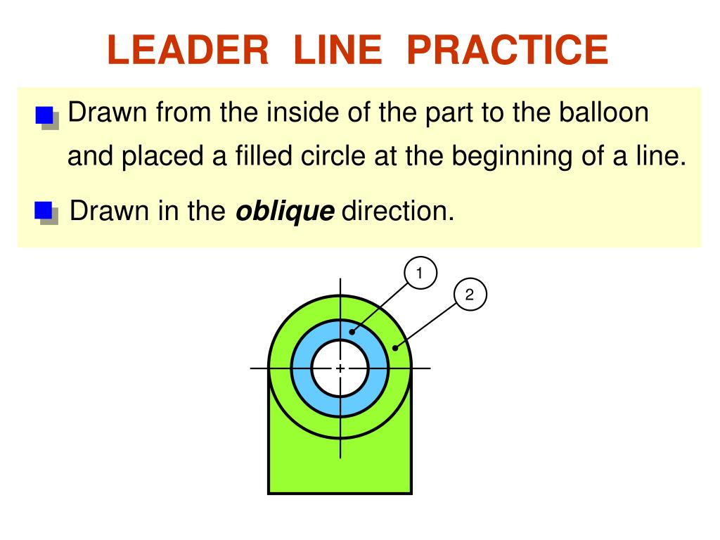 Drawn from the inside of the part to the balloon