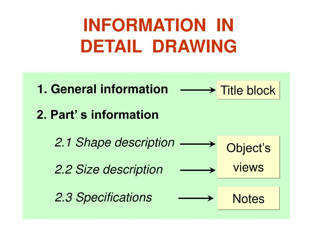 INFORMATION  IN