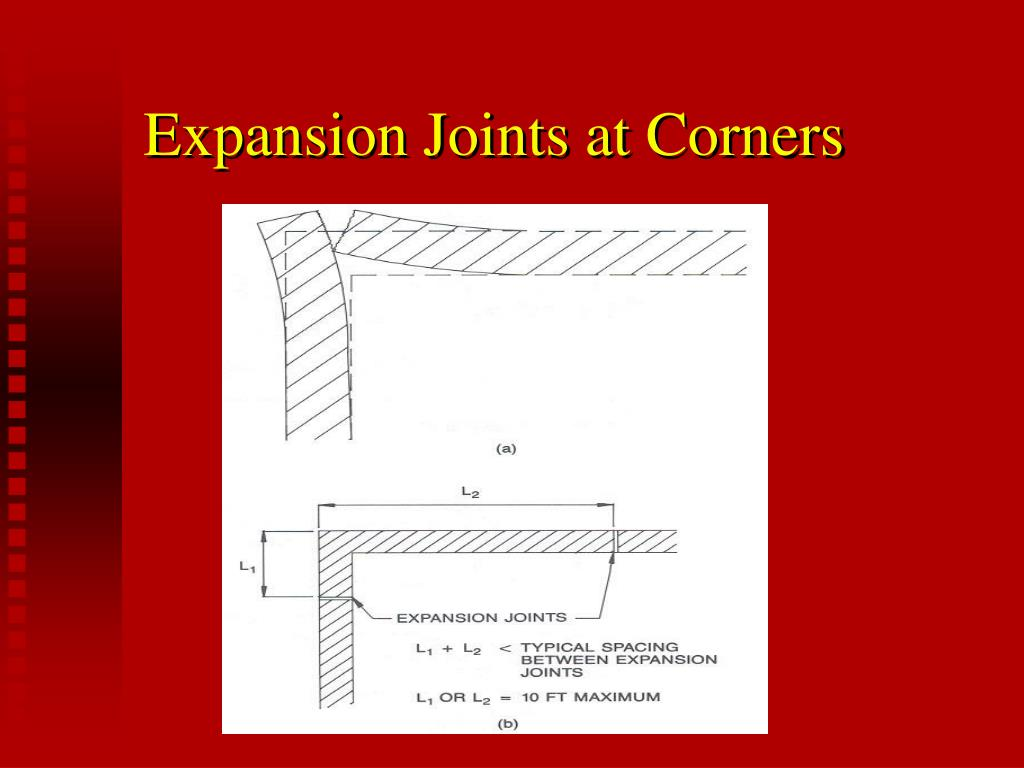Expansion Joints at Corners