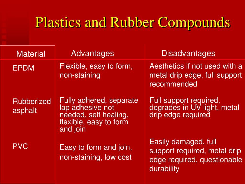 Plastics and Rubber Compounds