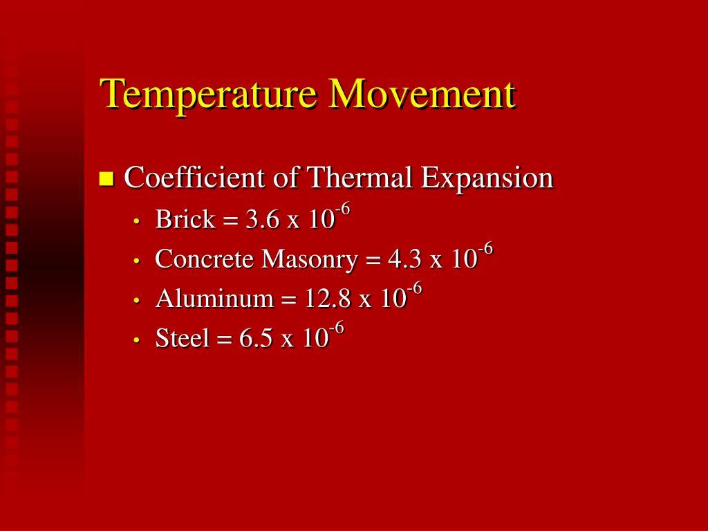 Temperature Movement