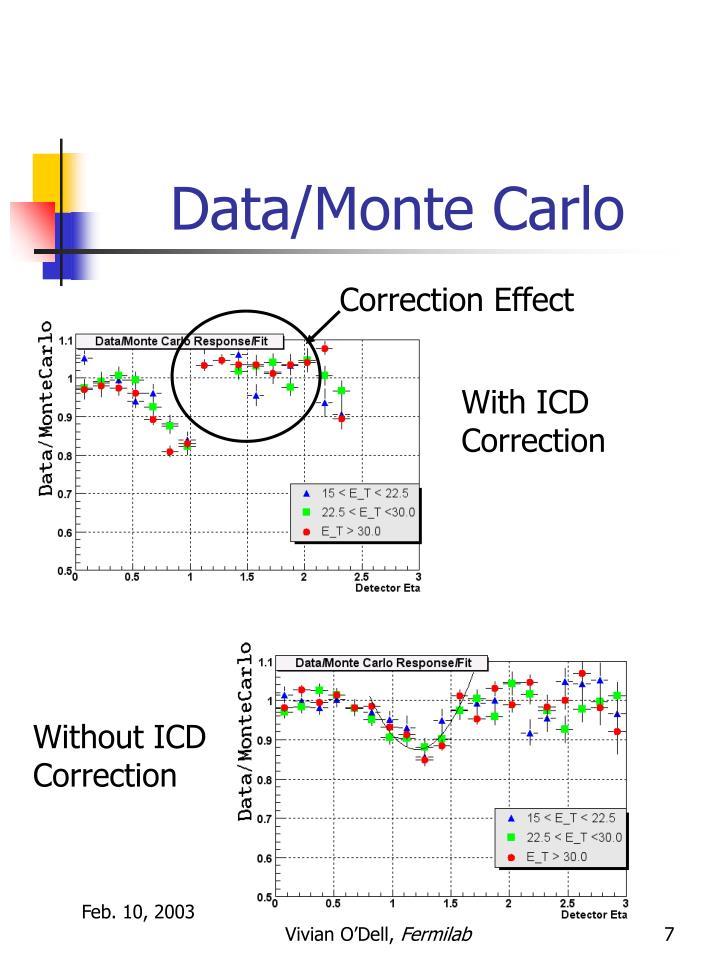 Data/Monte Carlo