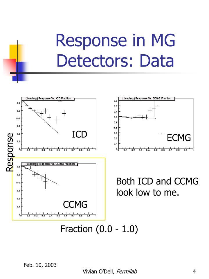 Response in MG Detectors: Data