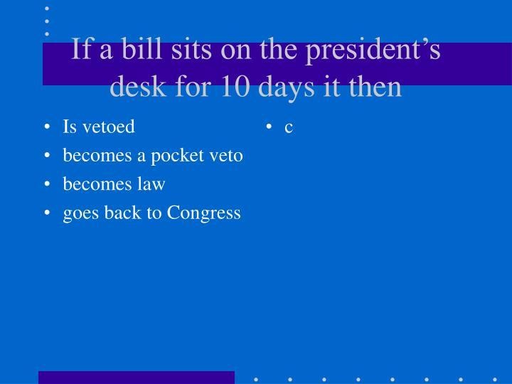 Is vetoed