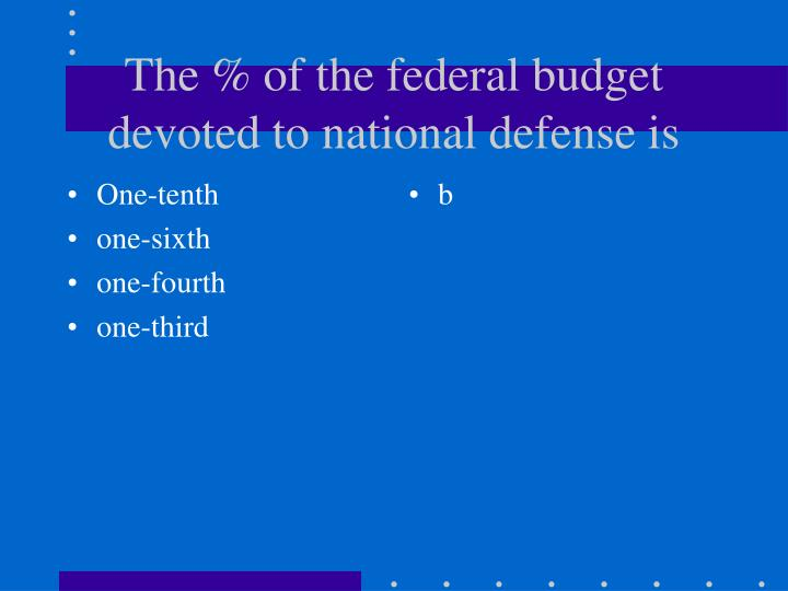 The of the federal budget devoted to national defense is