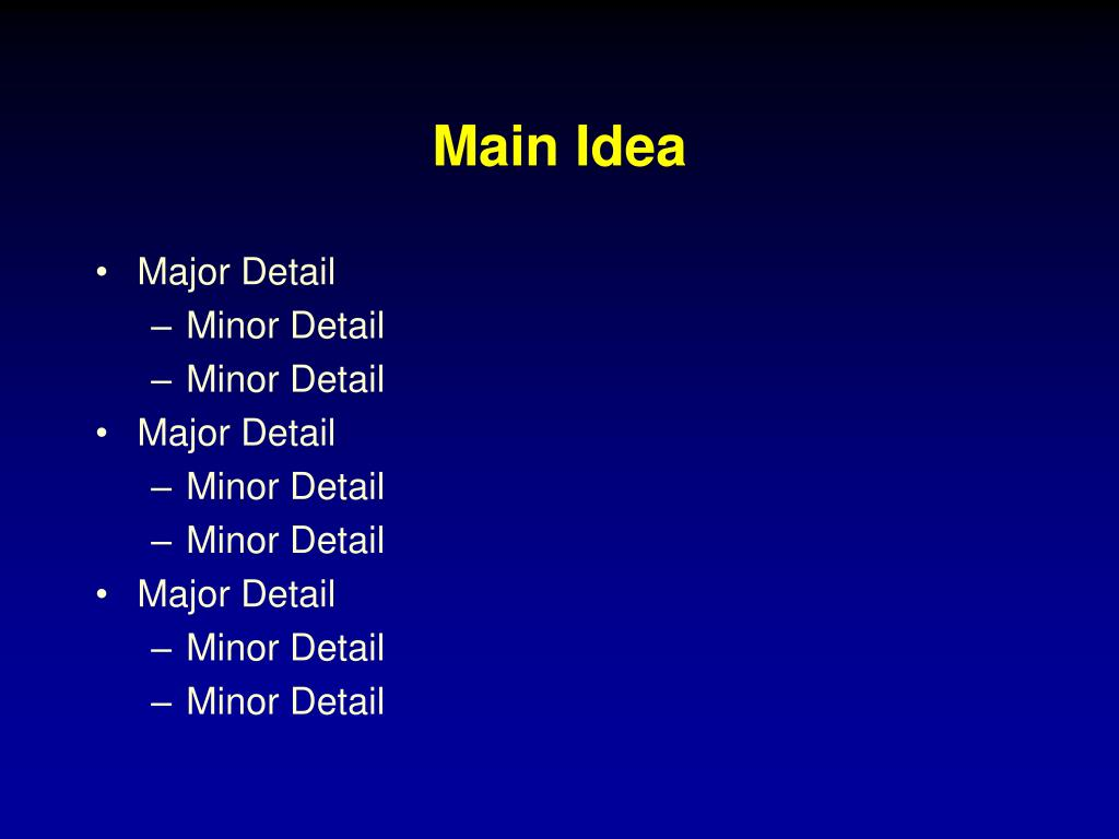 Minor Updateeffective Curriculum Ideas