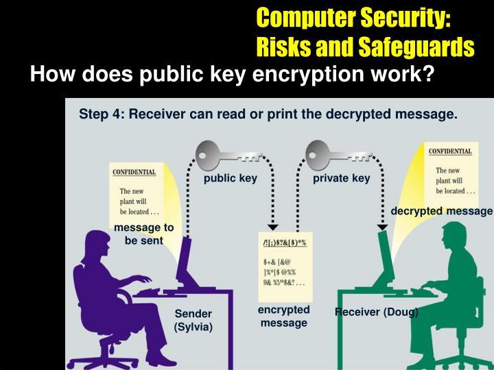 How does public key encryption work?