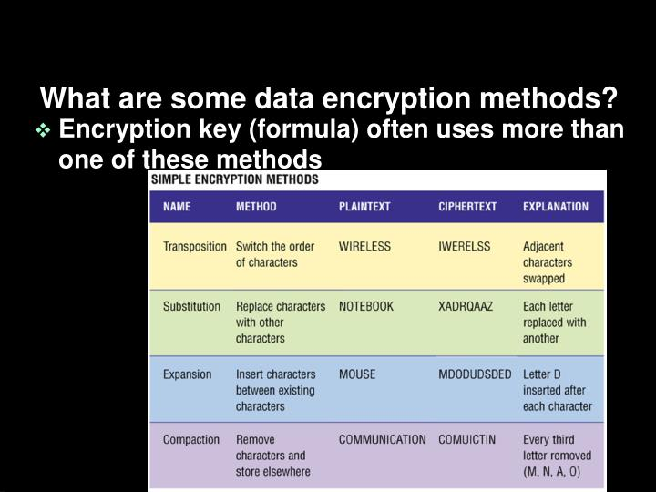 What are some data encryption methods?