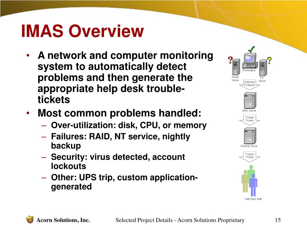 IMAS Overview