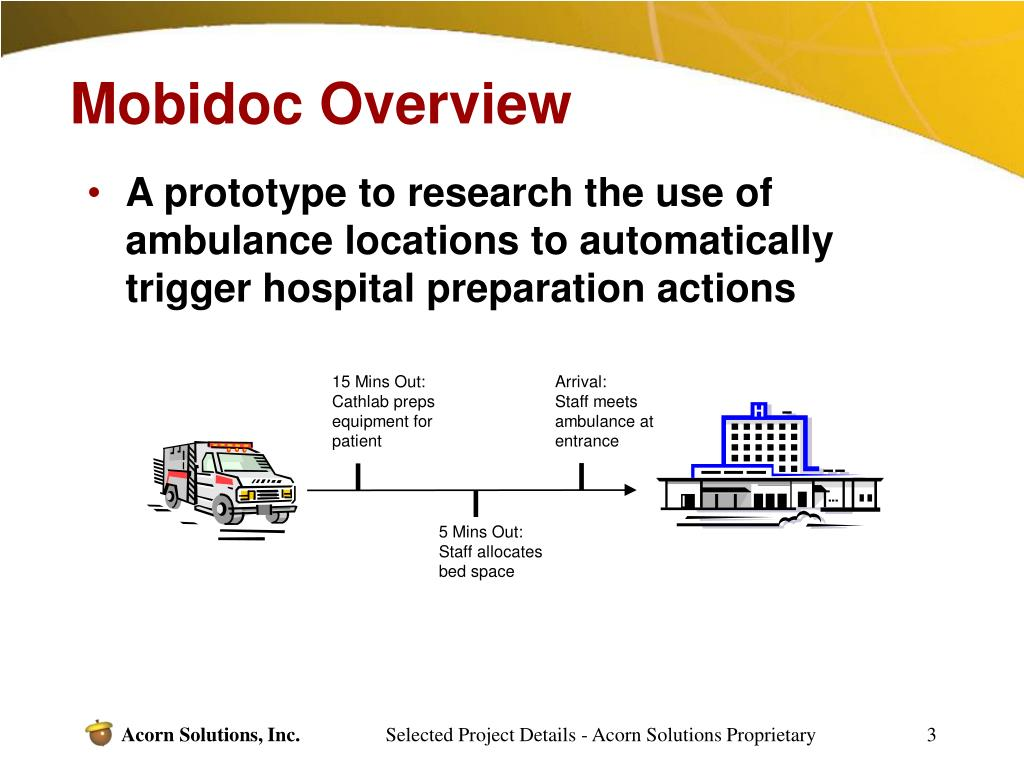 Mobidoc Overview