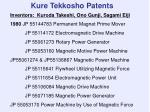 kure tekkosho patents