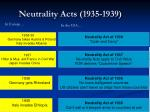 neutrality acts 1935 1939