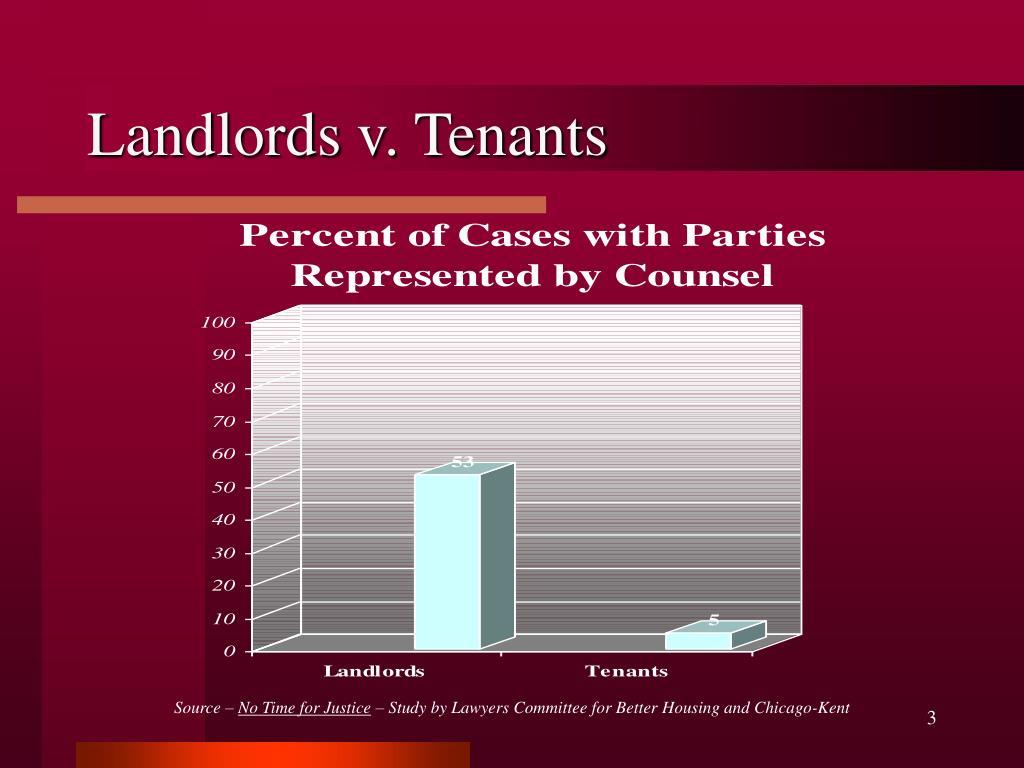 Landlords v. Tenants