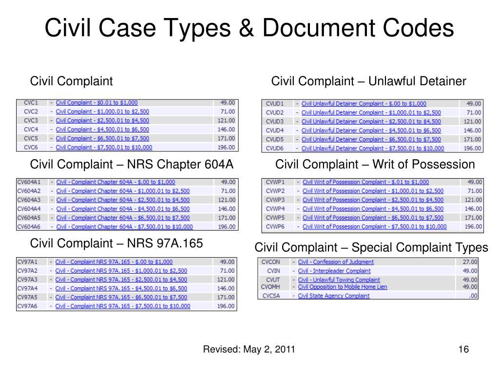 Civil Case Types & Document Codes