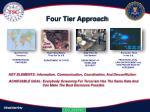 four tier approach