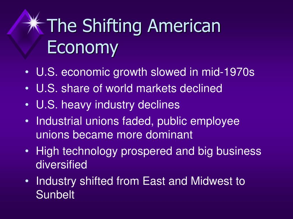 The Shifting American Economy