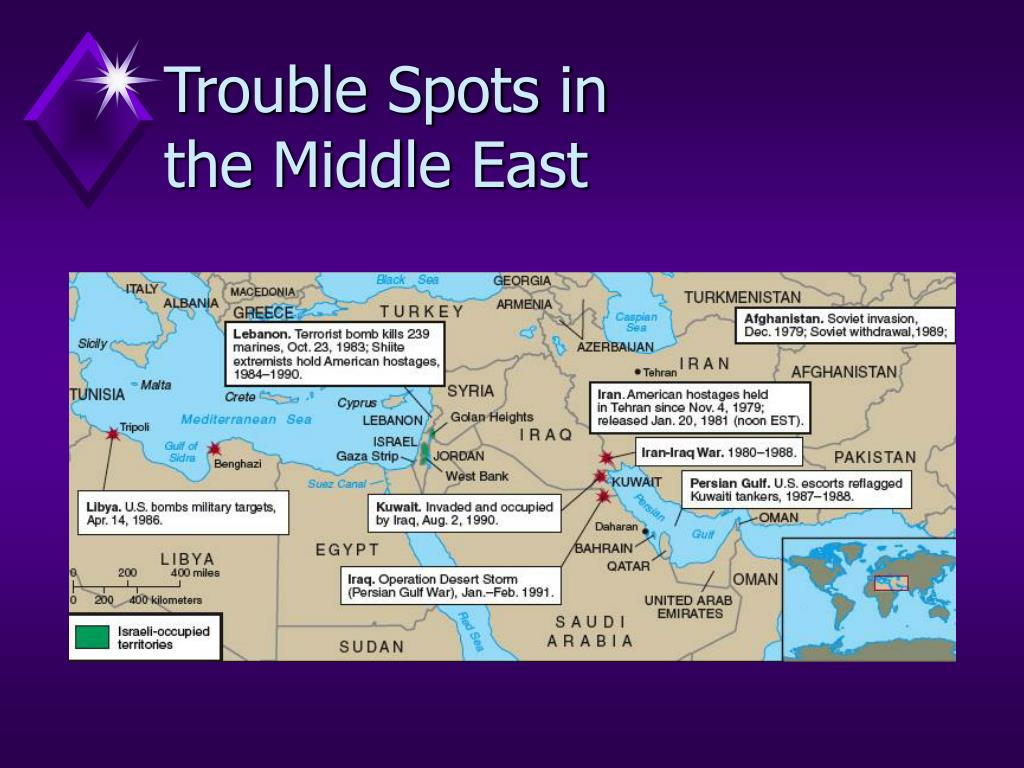 Trouble Spots in the Middle East