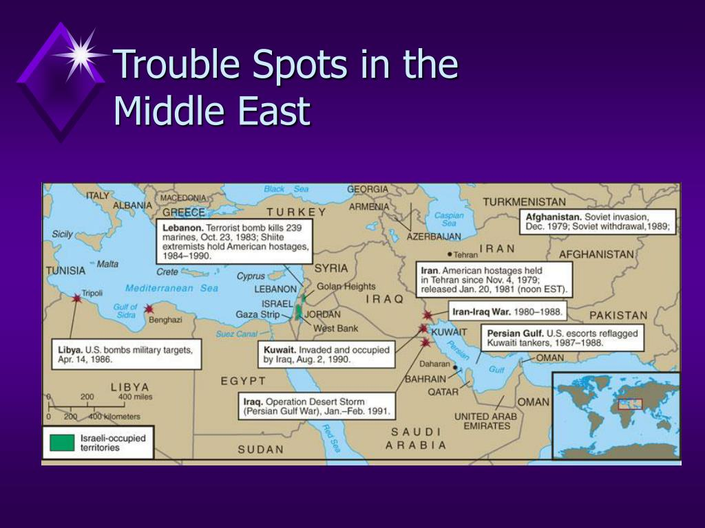 Trouble Spots in the