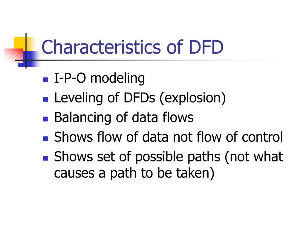 Characteristics of DFD