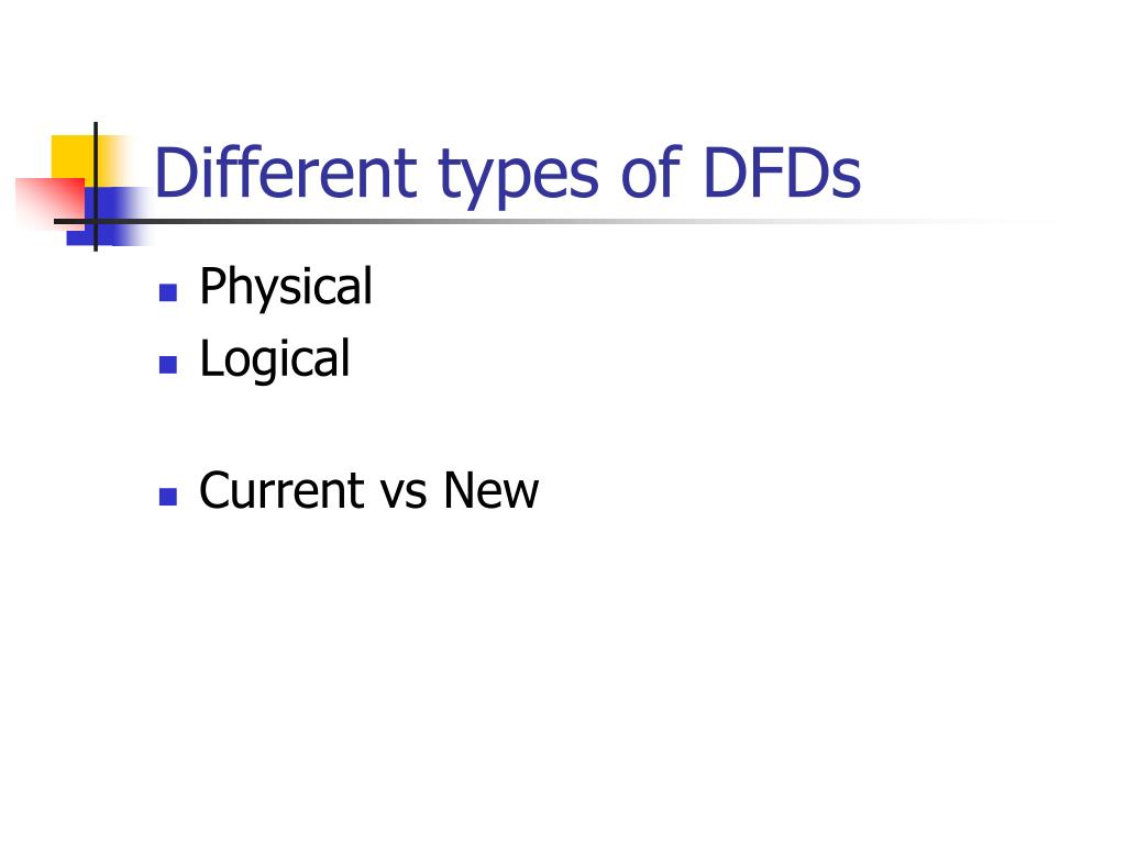 Different types of DFDs