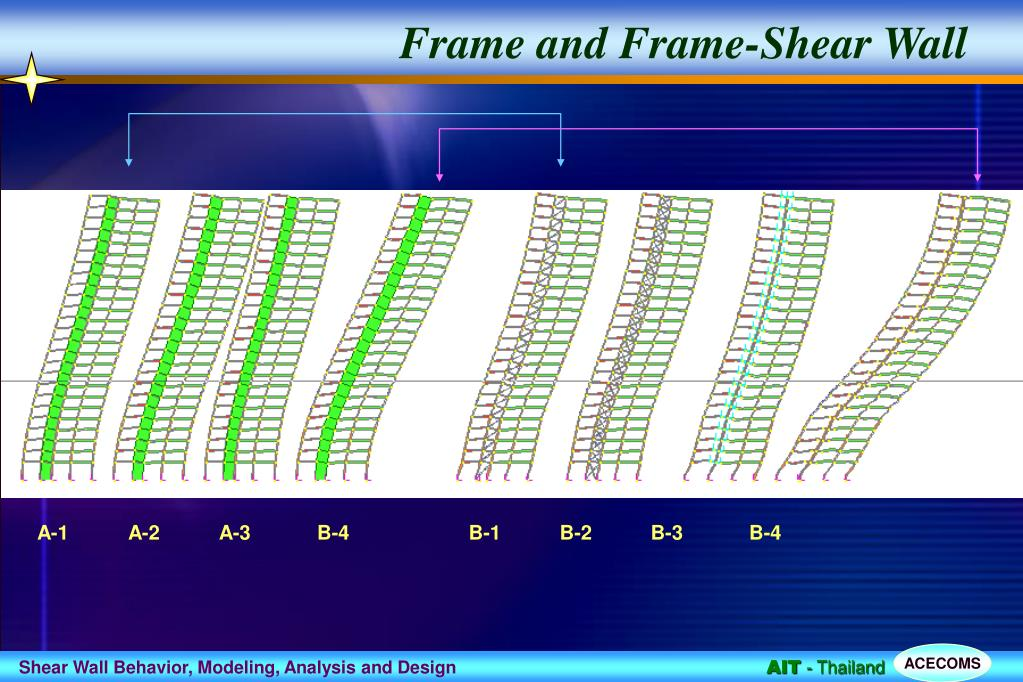 PPT - Behavior, Modeling and Design of Shear Wall-Frame Systems