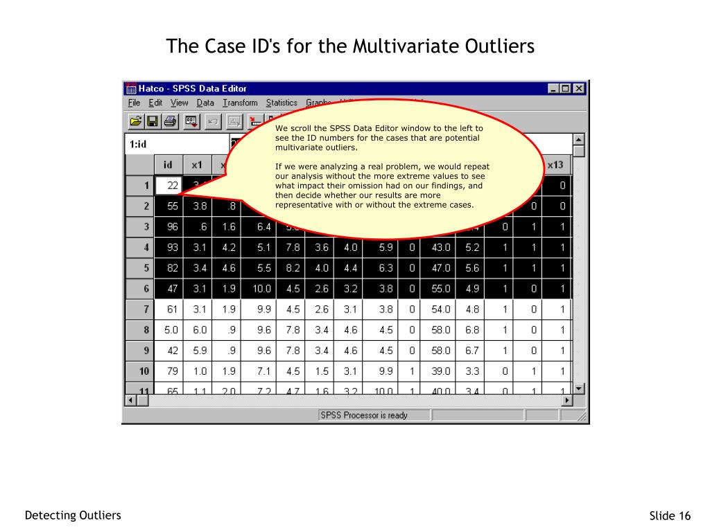 The Case ID's for the Multivariate Outliers