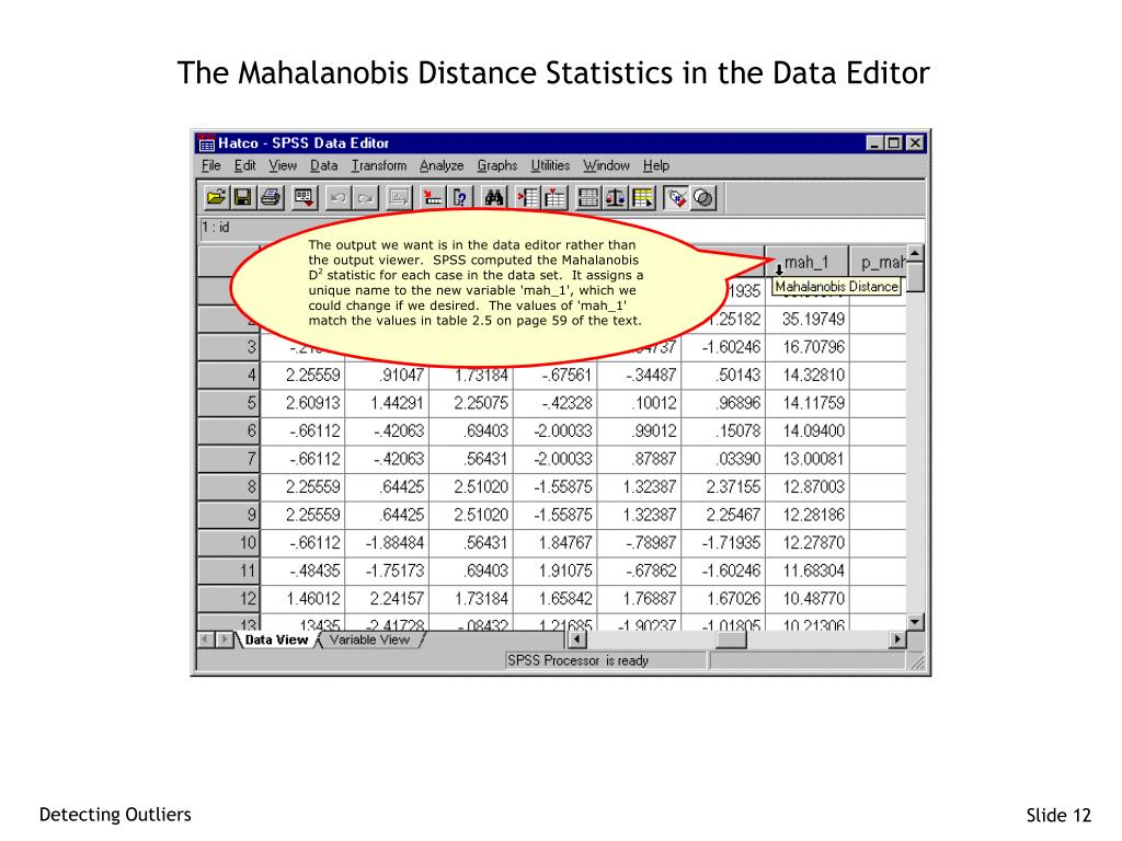 The Mahalanobis Distance Statistics in the Data Editor