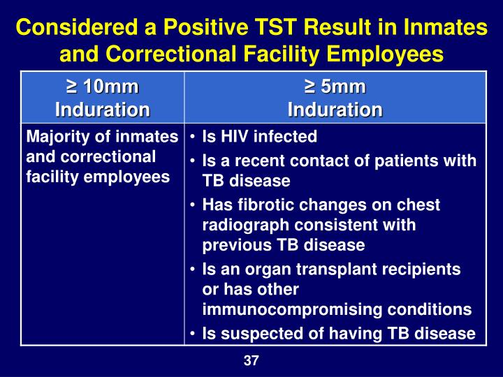 Considered a Positive TST Result in Inmates and Correctional Facility Employees