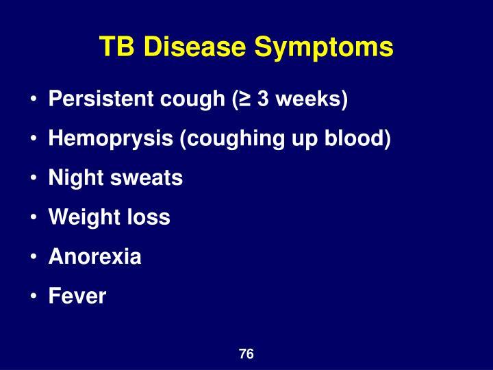 TB Disease Symptoms