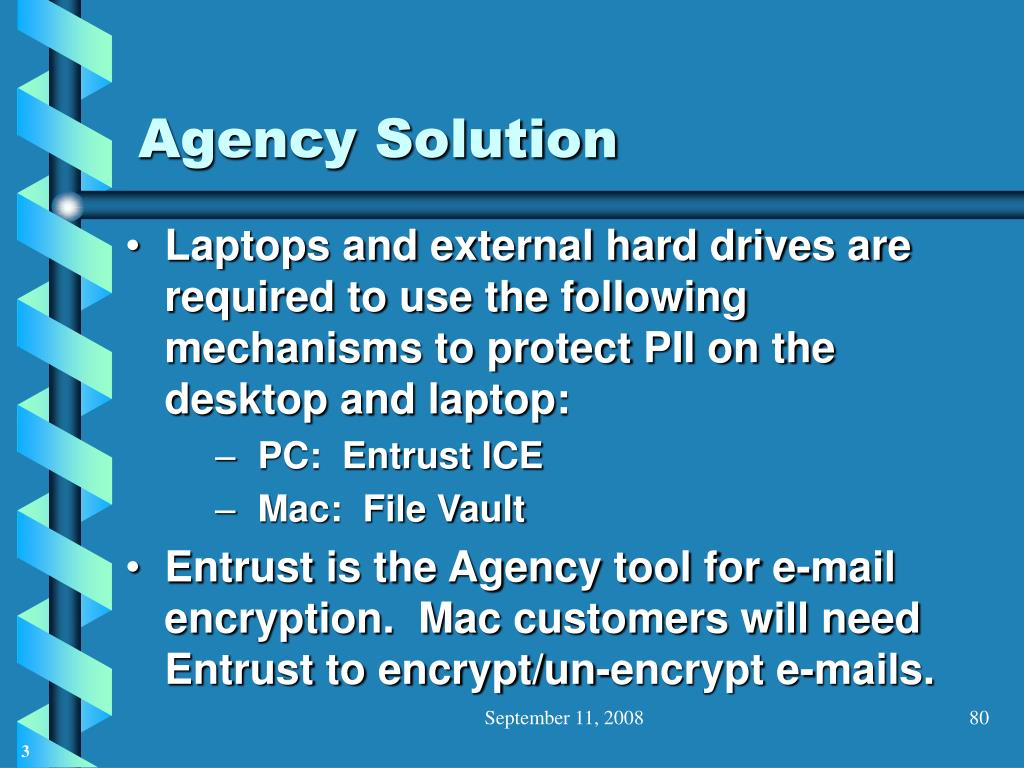 Agency Solution