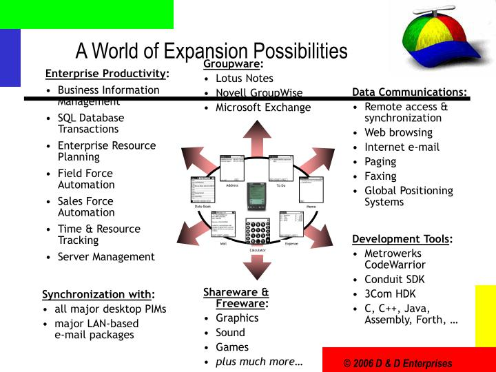 A world of expansion possibilities