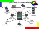 flexible data communications hardware