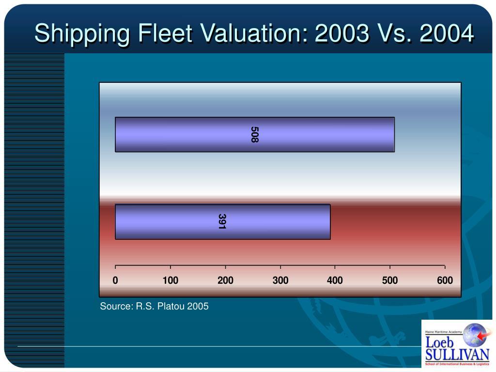 Shipping Fleet Valuation: 2003 Vs. 2004