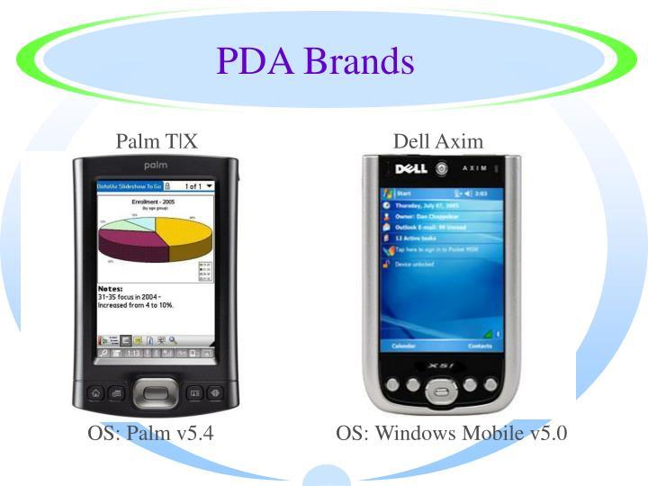Pda brands