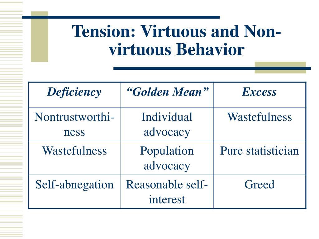 Tension: Virtuous and Non-virtuous Behavior