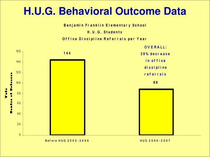 H.U.G. Behavioral Outcome Data