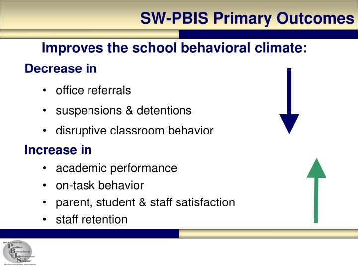 SW-PBIS Primary Outcomes