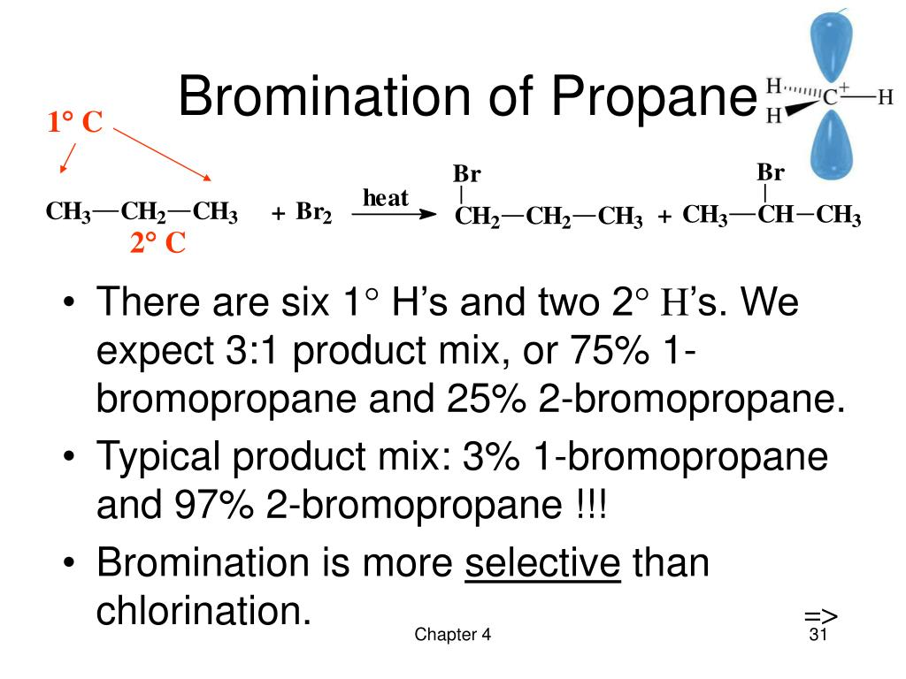 Bromination of Propane