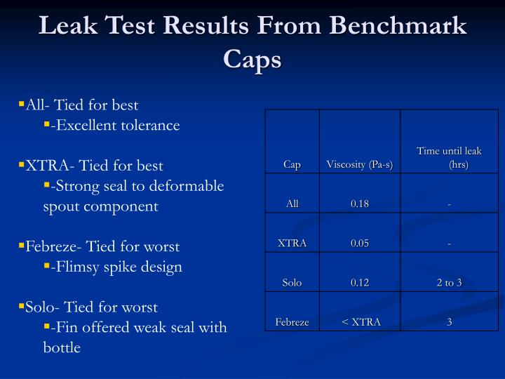 Leak Test Results From Benchmark Caps