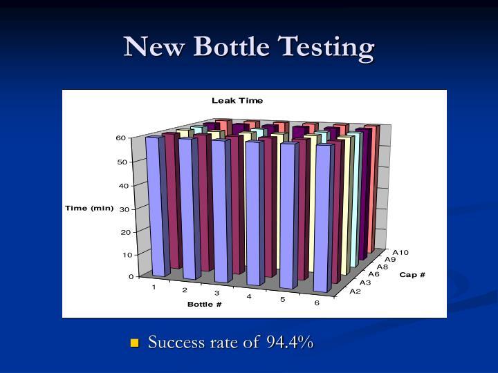 New Bottle Testing