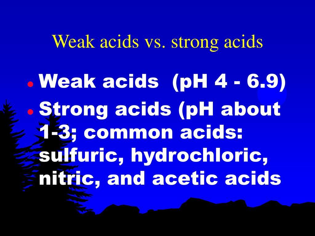 Weak acids vs. strong acids