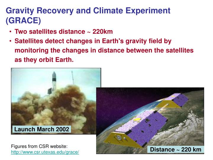 Gravity recovery and climate experiment grace