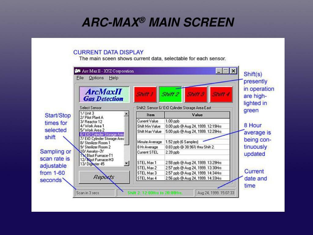 ARC-MAX