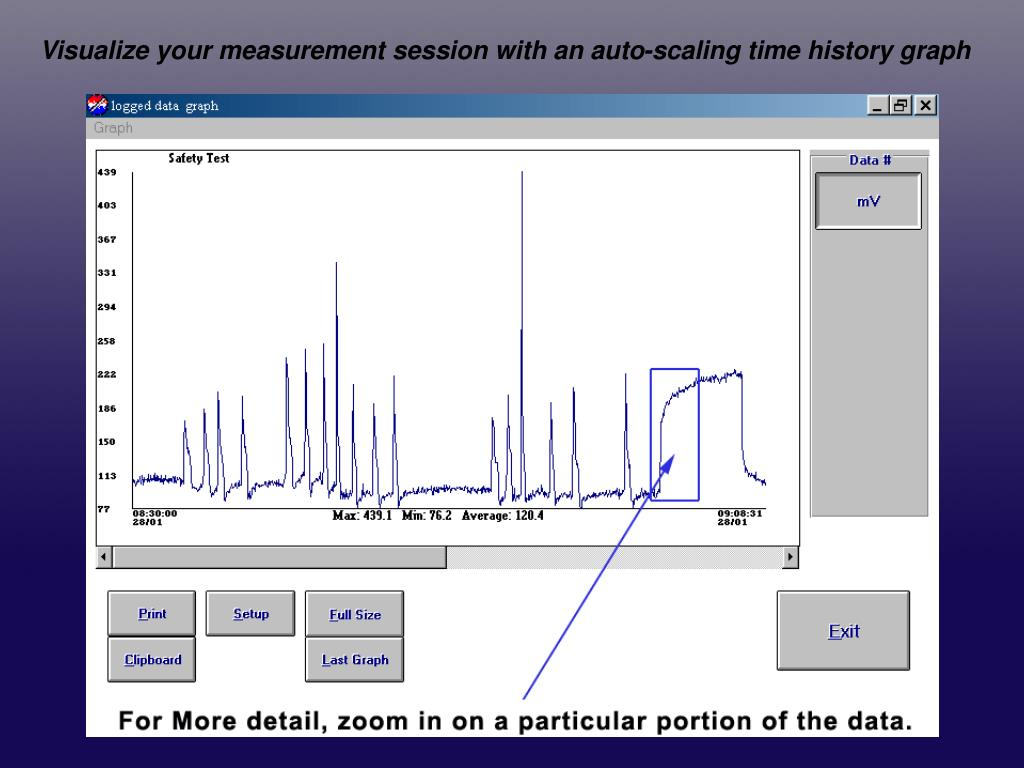 Visualize your measurement session with an auto-scaling time history graph