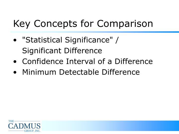 Key concepts for comparison